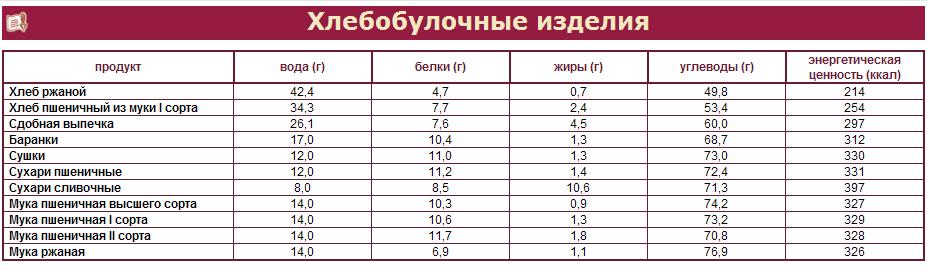 http://vasabi.my1.ru/_fr/2/8032093.png